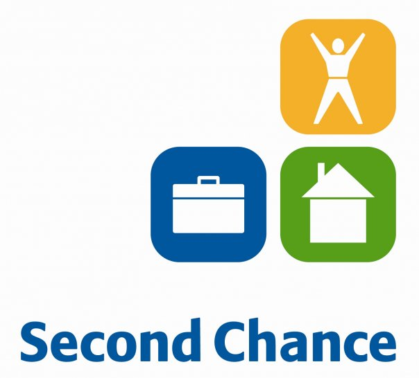Second Chance Apartments In San Diego