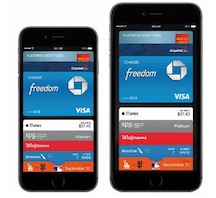Apple Pay on iPhone 6 models