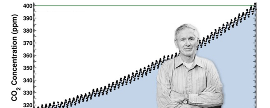 Charles Keeling and the Keeling Curve