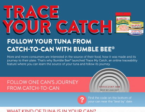 Trace Your Catch