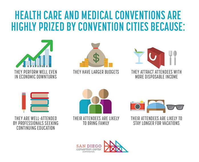 San Diego Convention Center graphic