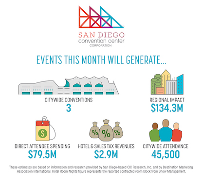Daily Business Report-Nov  2, 2018, San Diego Metro Magazine